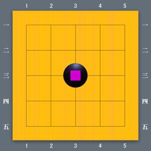コンピュータによる囲碁・5路盤の完全解析